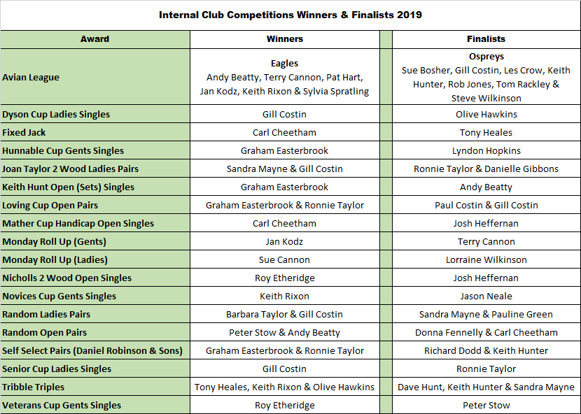 Competition Winners 2019